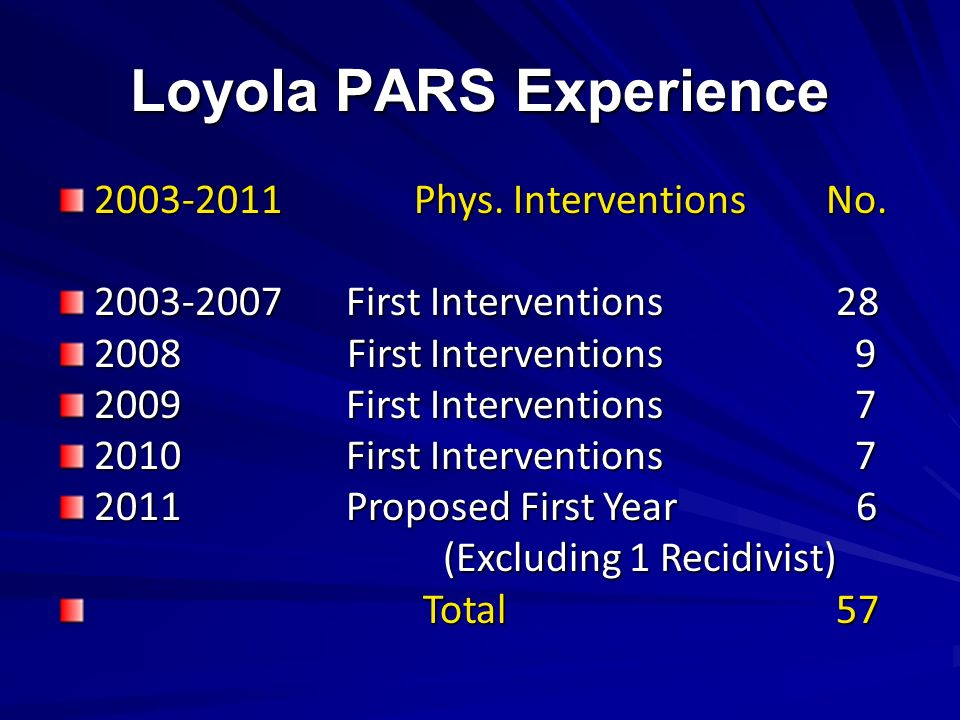 Loyola PARS Experience 2003-2011 Phys. Interventions No. 2003-2007First Interventions 28 2008 First Interventions 9 2009First Interventions 7 2010Firs