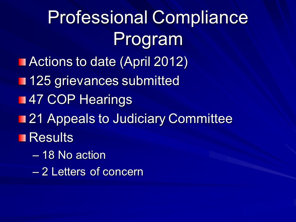 Professional Compliance Program Actions to date (April 2012) 125 grievances submitted 47 COP Hearings 21 Appeals to Judiciary Committee Results –18 No action –2 Letters of concern