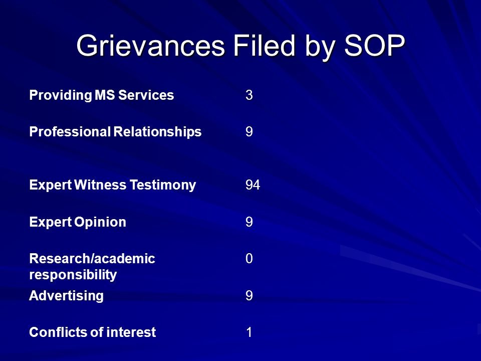 Grievances Filed by SOP Providing MS Services3 Professional Relationships9 Expert Witness Testimony94 Expert Opinion9 Research/academic responsibility