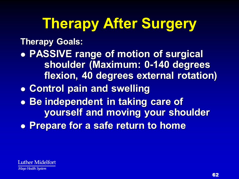 62 Therapy After Surgery Therapy Goals: l PASSIVE range of motion of surgical shoulder (Maximum: 0-140 degrees flexion, 40 degrees external rotation)