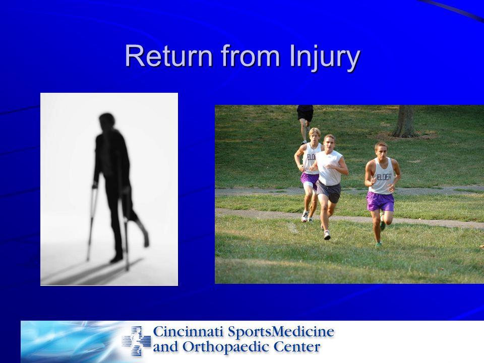 Return from Injury