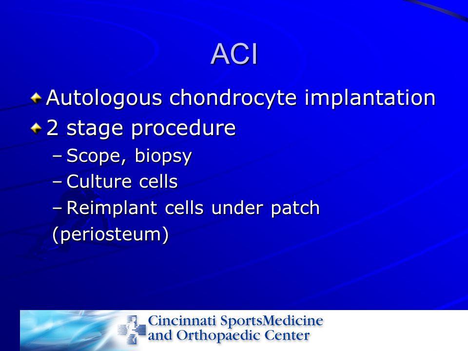 ACI Autologous chondrocyte implantation 2 stage procedure –Scope, biopsy –Culture cells –Reimplant cells under patch (periosteum)