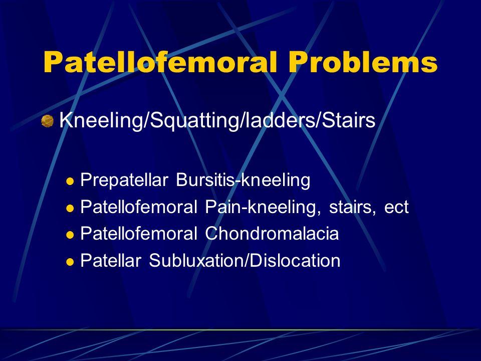 Patellofemoral Problems Kneeling/Squatting/ladders/Stairs Prepatellar Bursitis-kneeling Patellofemoral Pain-kneeling, stairs, ect Patellofemoral Chond