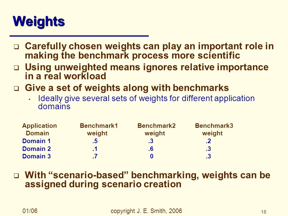 01/06copyright J. E. Smith, 2006 18 Weights Carefully chosen weights can play an important role in making the benchmark process more scientific Using