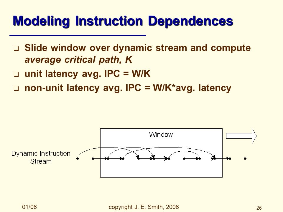 01/06copyright J. E. Smith, 2006 26 Modeling Instruction Dependences Slide window over dynamic stream and compute average critical path, K unit latenc
