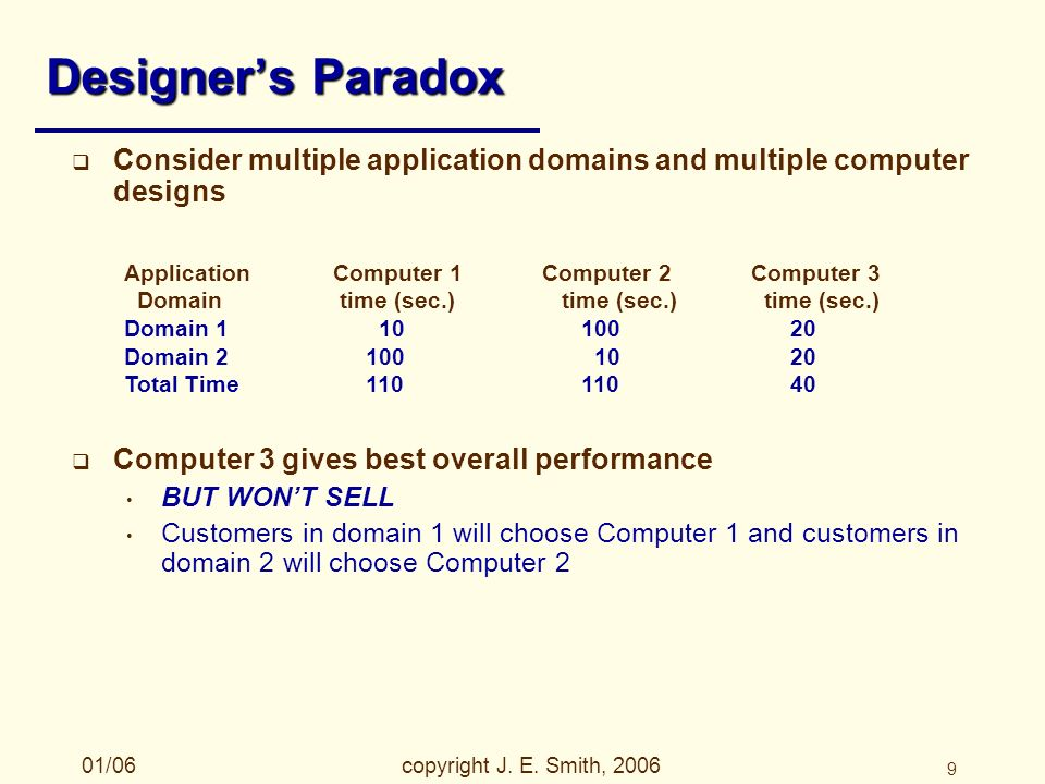 01/06copyright J. E. Smith, 2006 9 Designers Paradox Consider multiple application domains and multiple computer designs Computer 3 gives best overall