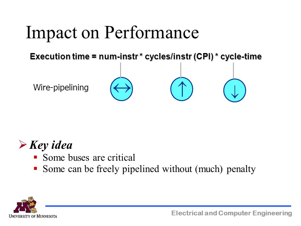Electrical and Computer Engineering Impact on Performance Key idea Some buses are critical Some can be freely pipelined without (much) penalty Executi
