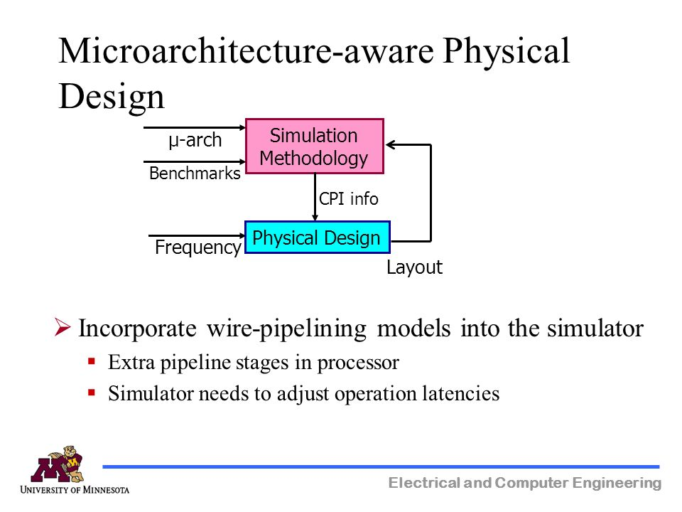 Electrical and Computer Engineering Microarchitecture-aware Physical Design Incorporate wire-pipelining models into the simulator Extra pipeline stages in processor Simulator needs to adjust operation latencies Simulation Methodology Physical Design µ-arch Benchmarks CPI info Frequency Layout