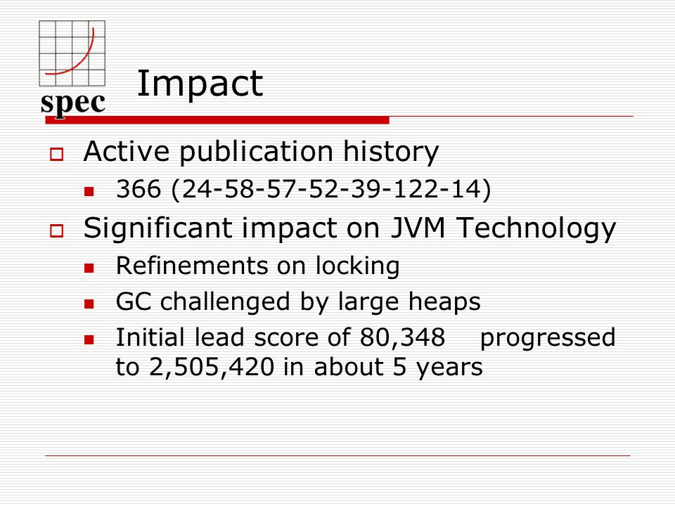 Impact Active publication history 366 (24-58-57-52-39-122-14) Significant impact on JVM Technology Refinements on locking GC challenged by large heaps Initial lead score of 80,348 progressed to 2,505,420 in about 5 years