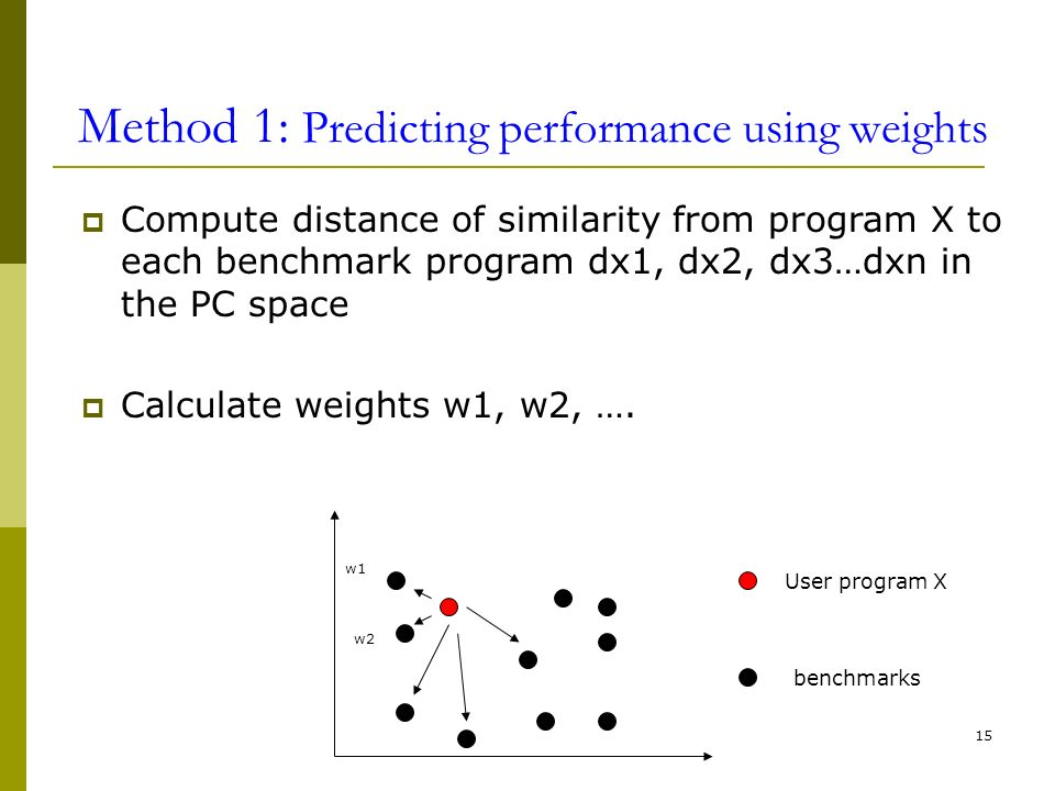 15 Method 1: Predicting performance using weights Compute distance of similarity from program X to each benchmark program dx1, dx2, dx3…dxn in the PC space Calculate weights w1, w2, ….