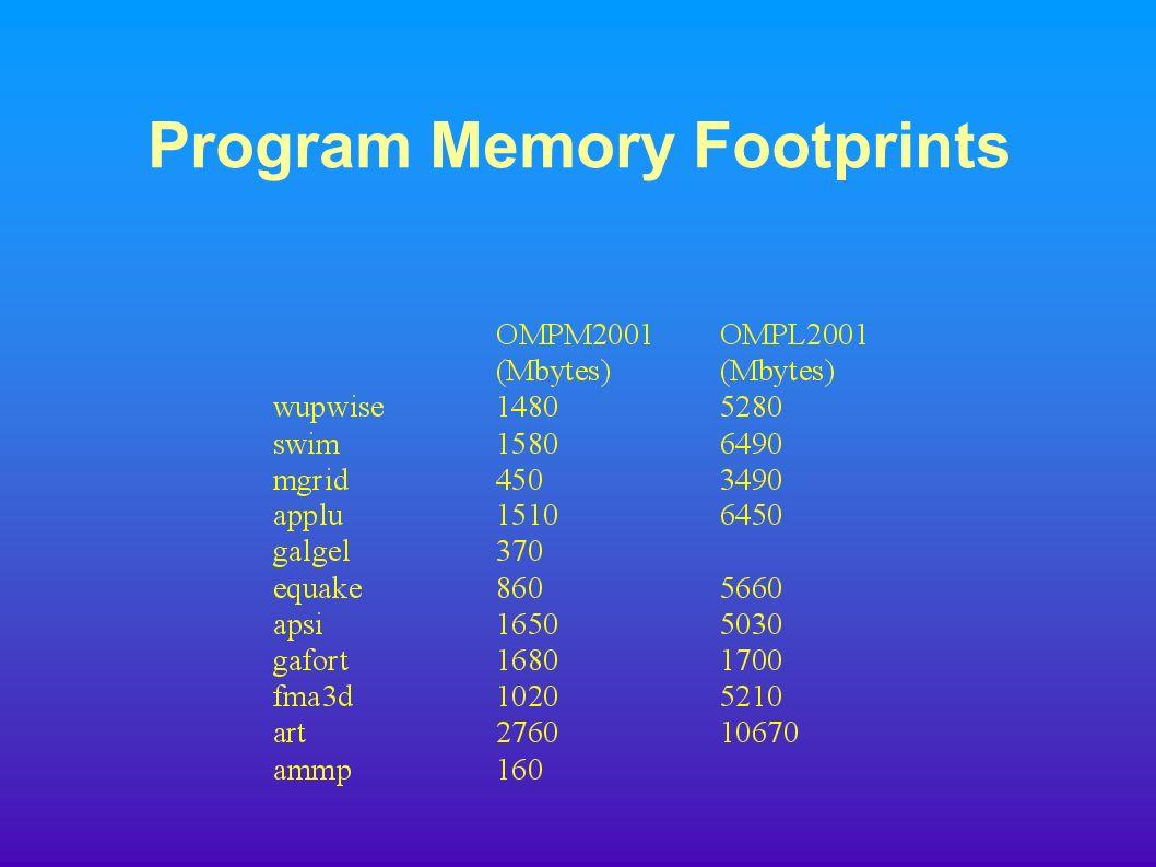 Program Memory Footprints