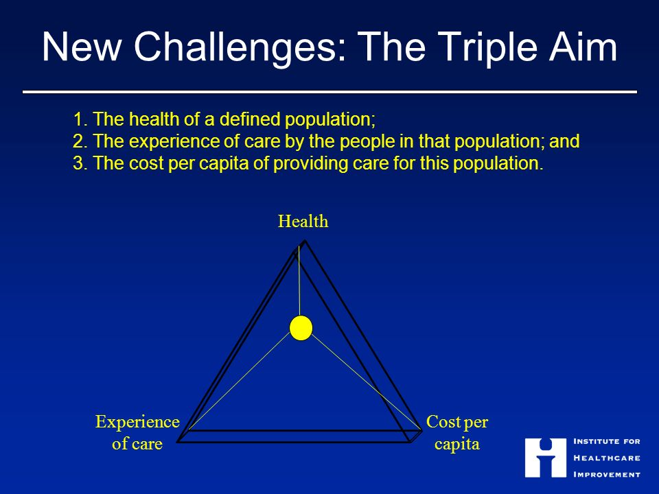 New Challenges: The Triple Aim Health Cost per capita Experience of care 1.