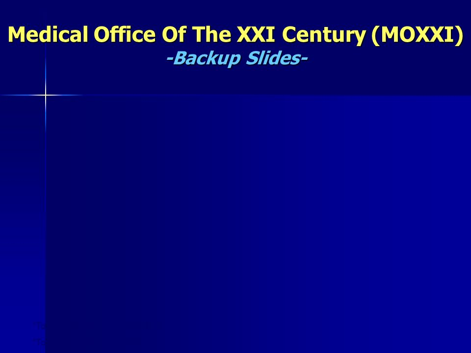 *Total Patient Consents = 9052 *Total e-Rx Written = 7990 Medical Office Of The XXI Century (MOXXI) -Backup Slides-