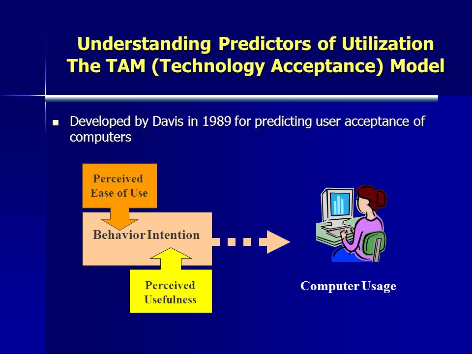 Developed by Davis in 1989 for predicting user acceptance of computers Developed by Davis in 1989 for predicting user acceptance of computers Behavior Intention Perceived Usefulness Perceived Ease of Use Computer Usage Understanding Predictors of Utilization The TAM (Technology Acceptance) Model