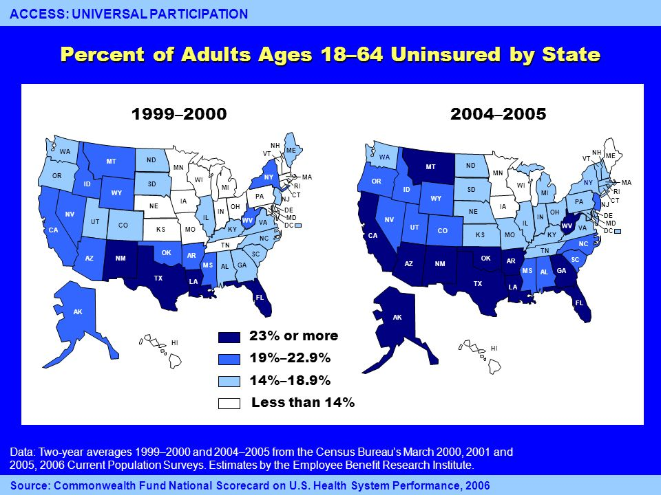 13 Percent of Adults Ages 18–64 Uninsured by State Data: Two-year averages 1999–2000 and 2004–2005 from the Census Bureaus March 2000, 2001 and 2005,