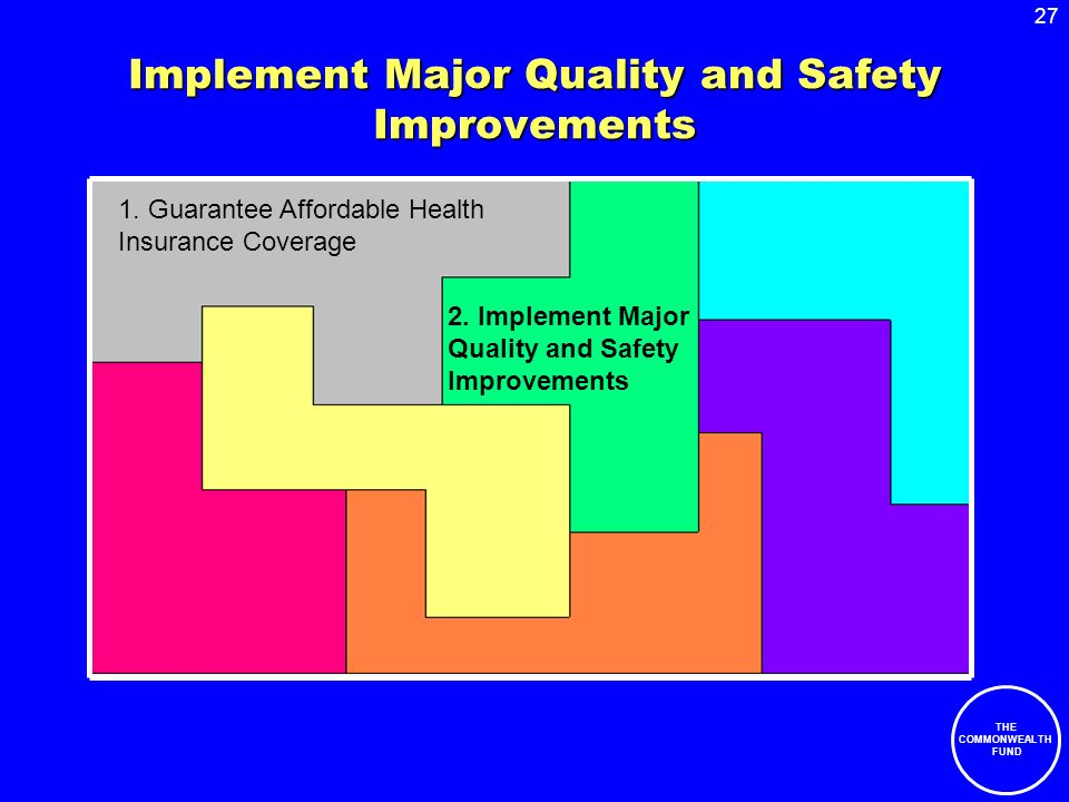 27 THE COMMONWEALTH FUND Implement Major Quality and Safety Improvements 2. Implement Major Quality and Safety Improvements 1. Guarantee Affordable He