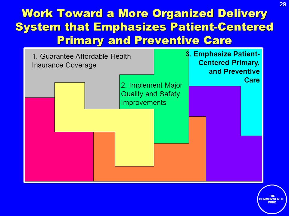 29 THE COMMONWEALTH FUND Work Toward a More Organized Delivery System that Emphasizes Patient-Centered Primary and Preventive Care 3. Emphasize Patien