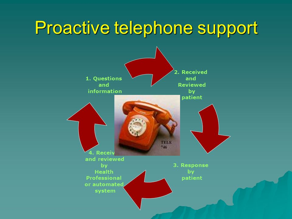 Proactive telephone support