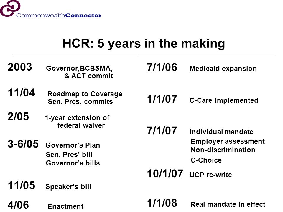 HCR: 5 years in the making 2003 Governor,BCBSMA, & ACT commit 11/04 Roadmap to Coverage Sen. Pres. commits 2/05 1-year extension of federal waiver 3-6