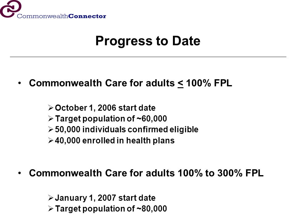 Progress to Date Commonwealth Care for adults < 100% FPL October 1, 2006 start date Target population of ~60,000 50,000 individuals confirmed eligible 40,000 enrolled in health plans Commonwealth Care for adults 100% to 300% FPL January 1, 2007 start date Target population of ~80,000