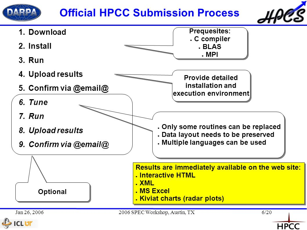 Jan 26, 20062006 SPEC Workshop, Austin, TX6/20 Official HPCC Submission Process 1.Download 2.Install 3.Run 4.Upload results 5.Confirm via @email@ 6.Tune 7.Run 8.Upload results 9.Confirm via @email@ Only some routines can be replaced Data layout needs to be preserved Multiple languages can be used Only some routines can be replaced Data layout needs to be preserved Multiple languages can be used Provide detailed installation and execution environment Provide detailed installation and execution environment Results are immediately available on the web site: Interactive HTML XML MS Excel Kiviat charts (radar plots) Results are immediately available on the web site: Interactive HTML XML MS Excel Kiviat charts (radar plots) Optional Prequesites: C compiler BLAS MPI Prequesites: C compiler BLAS MPI
