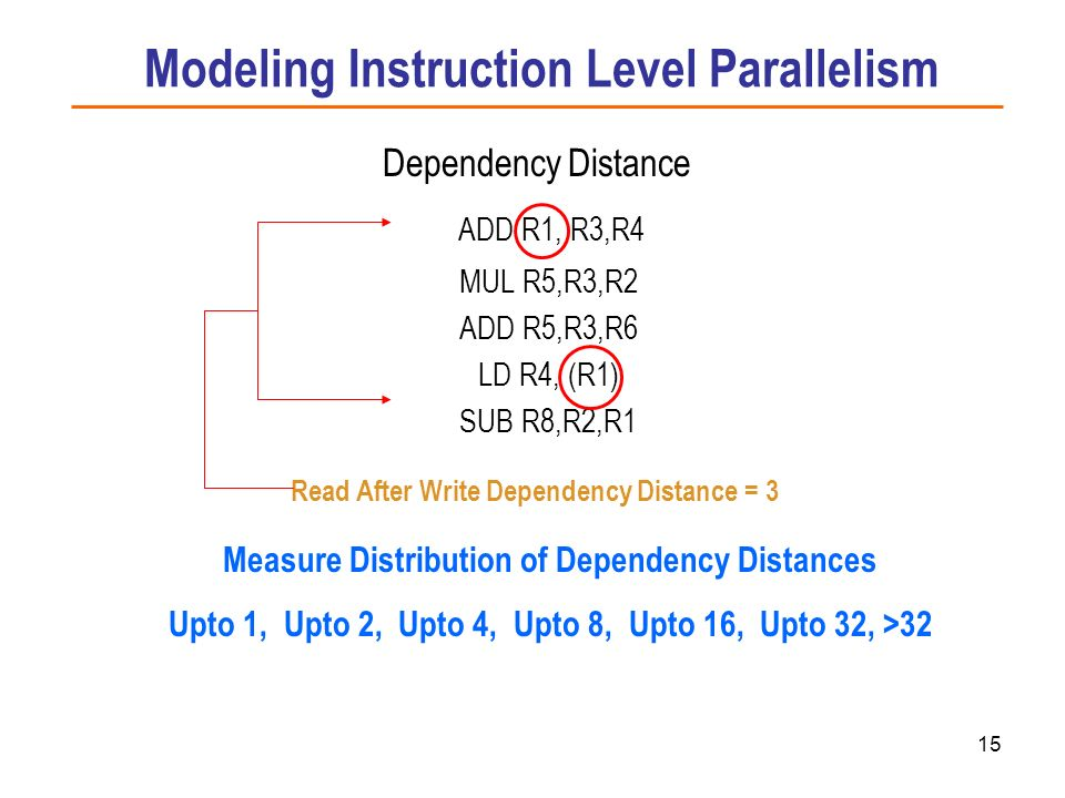 15 Dependency Distance ADD R1, R3,R4 MUL R5,R3,R2 ADD R5,R3,R6 LD R4, (R1) SUB R8,R2,R1 Measure Distribution of Dependency Distances Upto 1, Upto 2, U