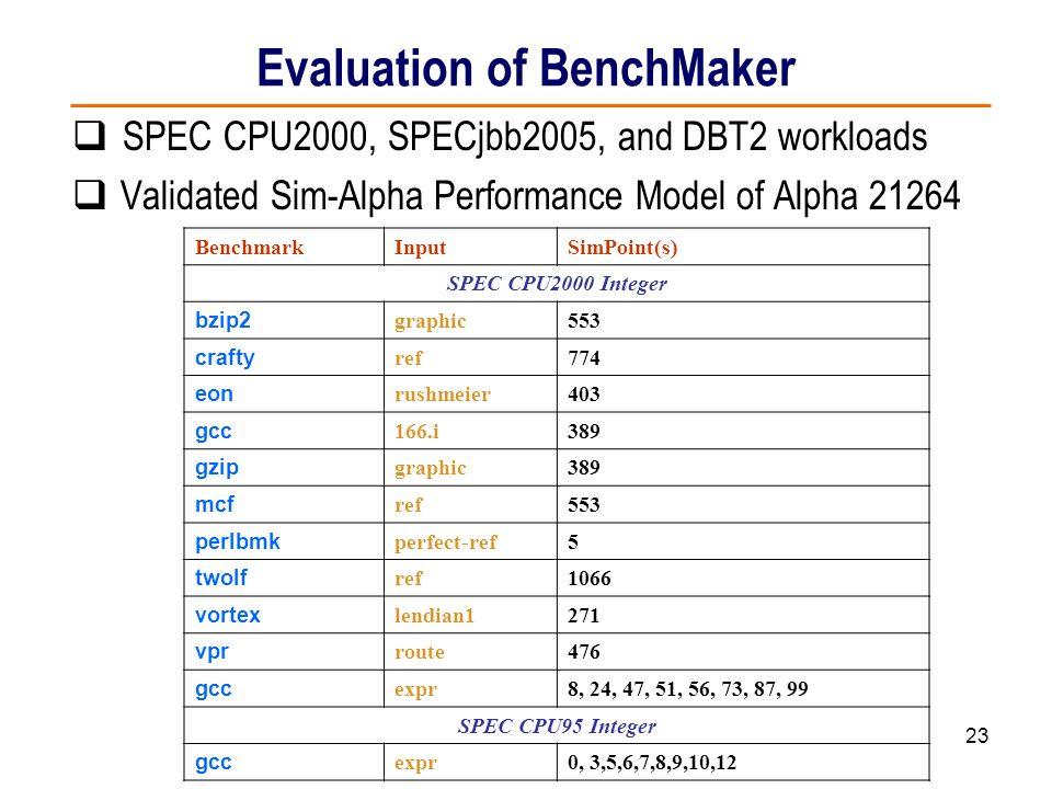 23 Evaluation of BenchMaker SPEC CPU2000, SPECjbb2005, and DBT2 workloads Validated Sim-Alpha Performance Model of Alpha 21264 BenchmarkInputSimPoint(