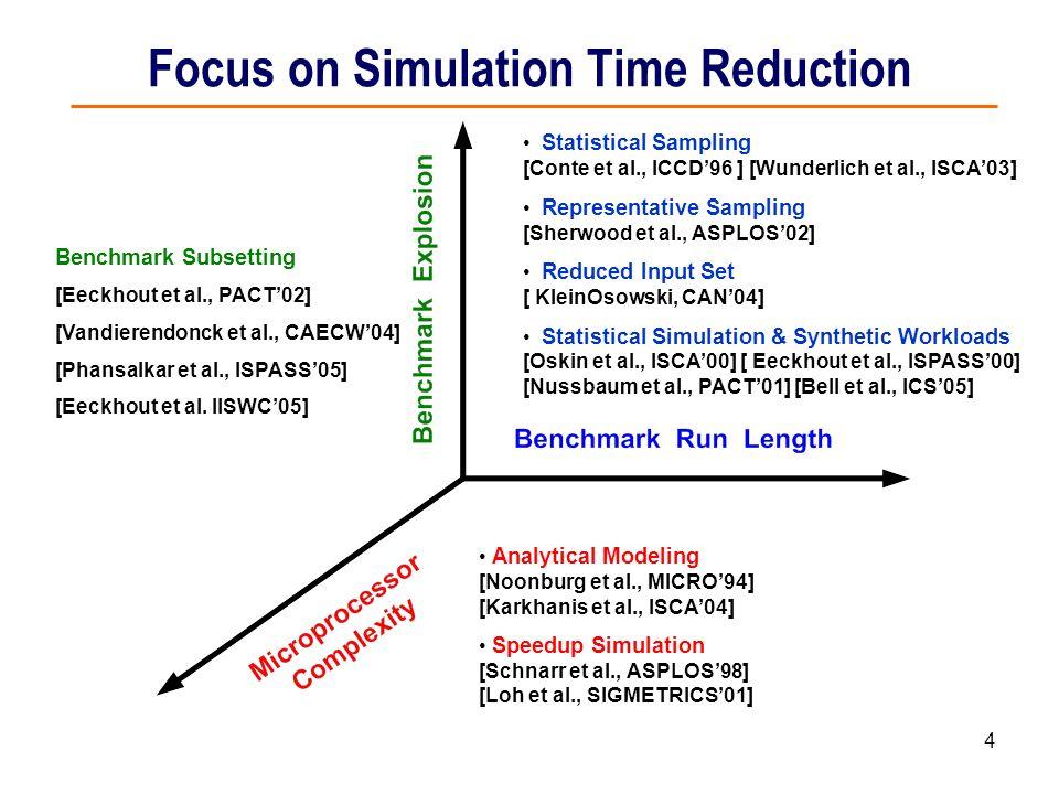 4 Benchmark Subsetting [Eeckhout et al., PACT02] [Vandierendonck et al., CAECW04] [Phansalkar et al., ISPASS05] [Eeckhout et al. IISWC05] Statistical