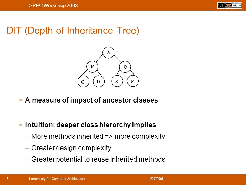 SPEC Workshop 2008 8Laboratory for Computer Architecture1/27/2008 DIT (Depth of Inheritance Tree) A measure of impact of ancestor classes Intuition: deeper class hierarchy implies –More methods inherited => more complexity –Greater design complexity –Greater potential to reuse inherited methods
