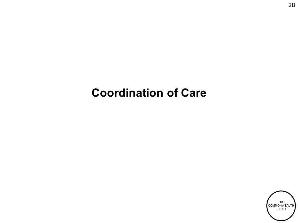 THE COMMONWEALTH FUND 28 Coordination of Care