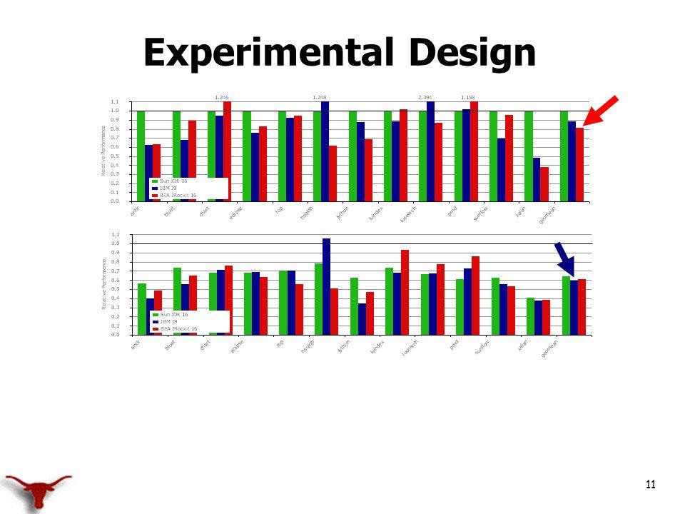 11 Experimental Design