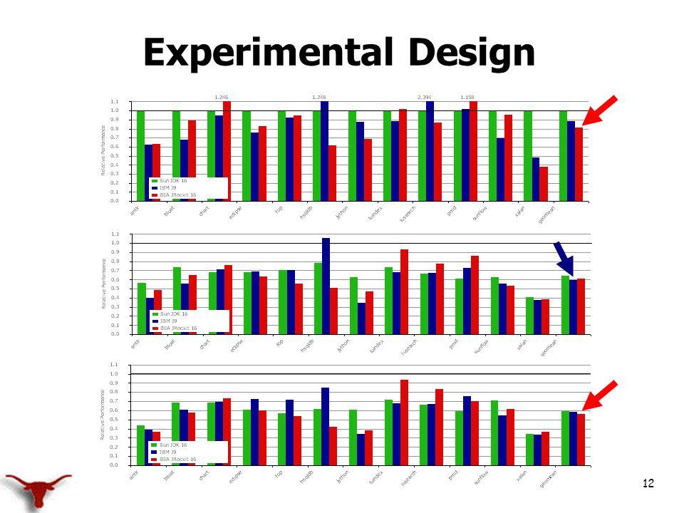 12 Experimental Design