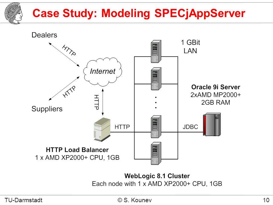 Case Study: Modeling SPECjAppServer TU-Darmstadt © S. Kounev 10