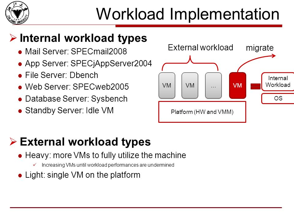 Workloads During a live migration, VM could run different services Mail Server Application Server File Server Web Server Database Server Standby Server Other VMs exist on the same platform Heavy during load balancing Light during power management Random during service enhancement and fault tolerance Happens at any moments (Migrations Points) 11 Platform (HW and VMM) VM … … migrate OS service