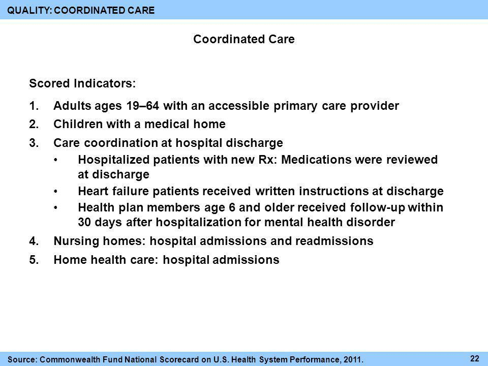 Coordinated Care Scored Indicators: 1.Adults ages 19–64 with an accessible primary care provider 2.Children with a medical home 3.Care coordination at