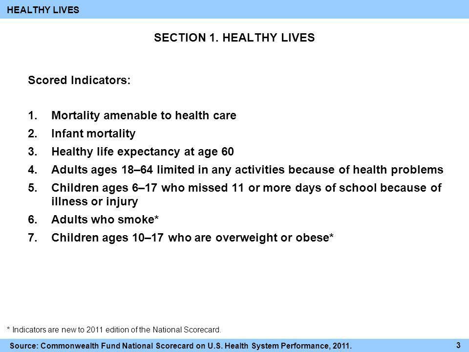 HEALTHY LIVES SECTION 1. HEALTHY LIVES Scored Indicators: 1.Mortality amenable to health care 2.Infant mortality 3.Healthy life expectancy at age 60 4