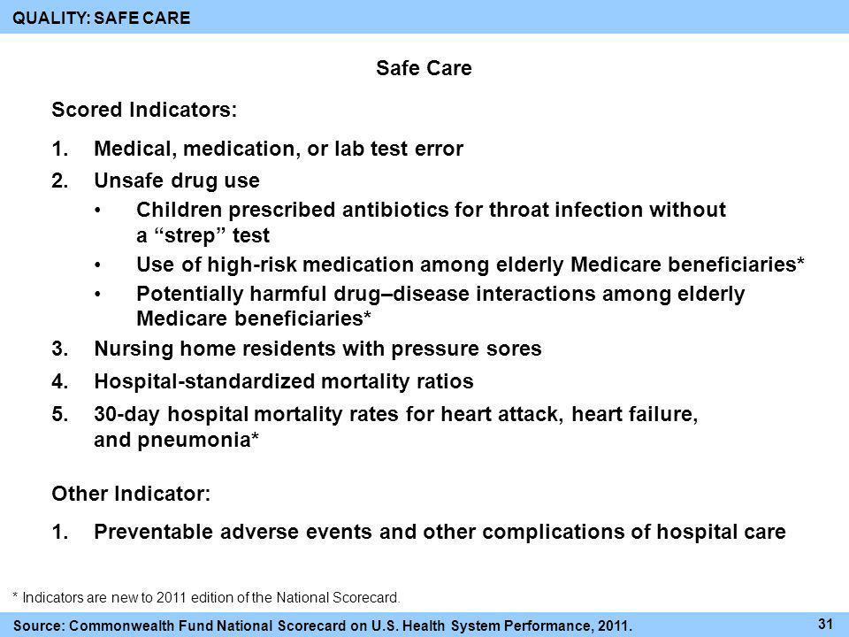 Safe Care Scored Indicators: 1.Medical, medication, or lab test error 2.Unsafe drug use Children prescribed antibiotics for throat infection without a