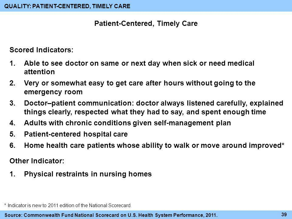 Patient-Centered, Timely Care Scored Indicators: 1.Able to see doctor on same or next day when sick or need medical attention 2.Very or somewhat easy
