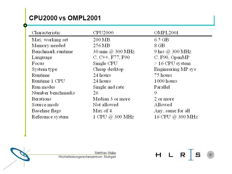Höchstleistungsrechenzentrum Stuttgart Matthias M üller CPU2000 vs OMPL2001