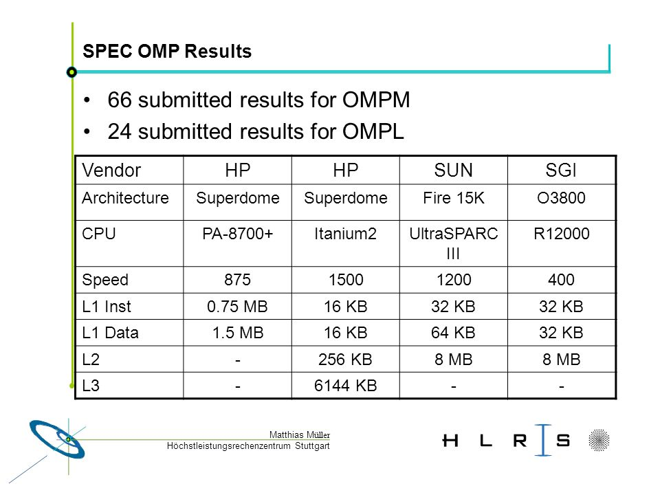 Höchstleistungsrechenzentrum Stuttgart Matthias M üller SPEC OMP Results 66 submitted results for OMPM 24 submitted results for OMPL VendorHP SUNSGI ArchitectureSuperdome Fire 15KO3800 CPUPA-8700+Itanium2UltraSPARC III R12000 Speed87515001200400 L1 Inst0.75 MB16 KB32 KB L1 Data1.5 MB16 KB64 KB32 KB L2-256 KB8 MB L3-6144 KB--