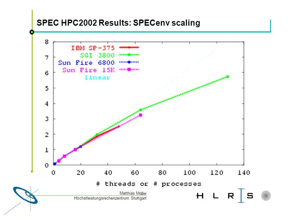Höchstleistungsrechenzentrum Stuttgart Matthias M üller SPEC HPC2002 Results: SPECenv scaling