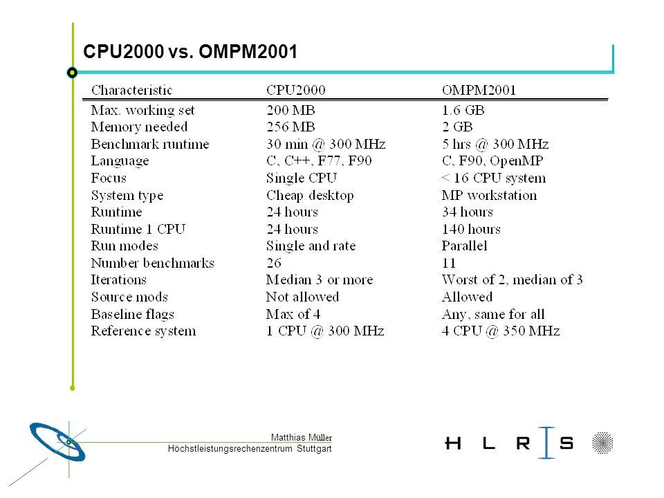 Höchstleistungsrechenzentrum Stuttgart Matthias M üller CPU2000 vs. OMPM2001