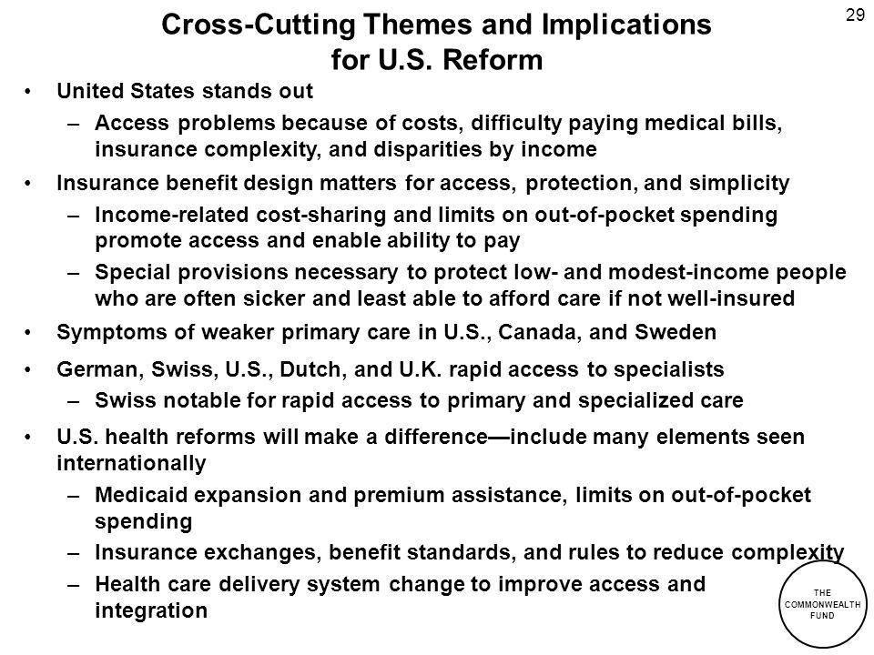 THE COMMONWEALTH FUND 29 Cross-Cutting Themes and Implications for U.S. Reform United States stands out –Access problems because of costs, difficulty