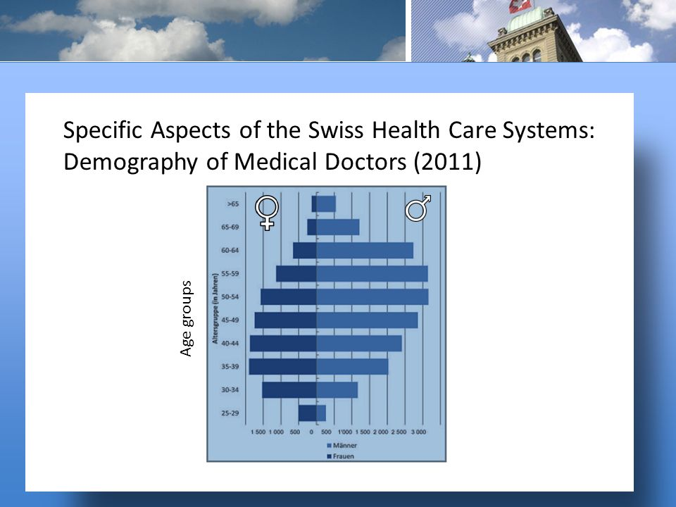 Specific Aspects of the Swiss Health Care Systems: Demography of Medical Doctors (2011) Age groups