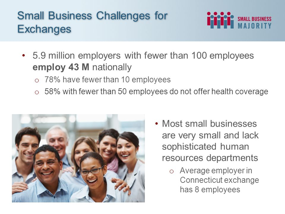 Small Business Challenges for Exchanges 5.9 million employers with fewer than 100 employees employ 43 M nationally o 78% have fewer than 10 employees o 58% with fewer than 50 employees do not offer health coverage Most small businesses are very small and lack sophisticated human resources departments o Average employer in Connecticut exchange has 8 employees
