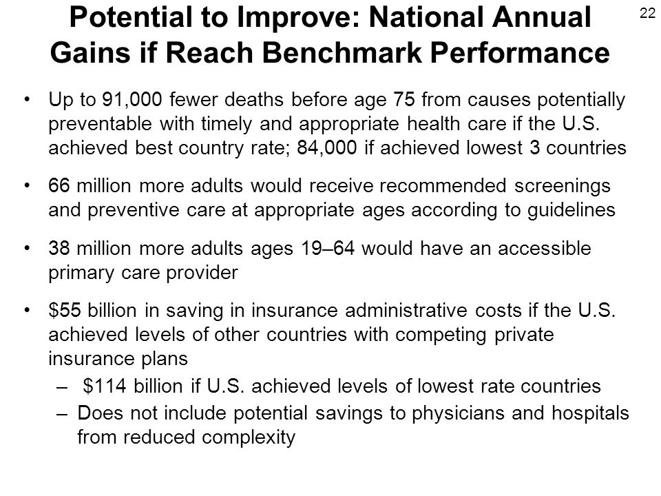 22 Potential to Improve: National Annual Gains if Reach Benchmark Performance Up to 91,000 fewer deaths before age 75 from causes potentially preventable with timely and appropriate health care if the U.S.