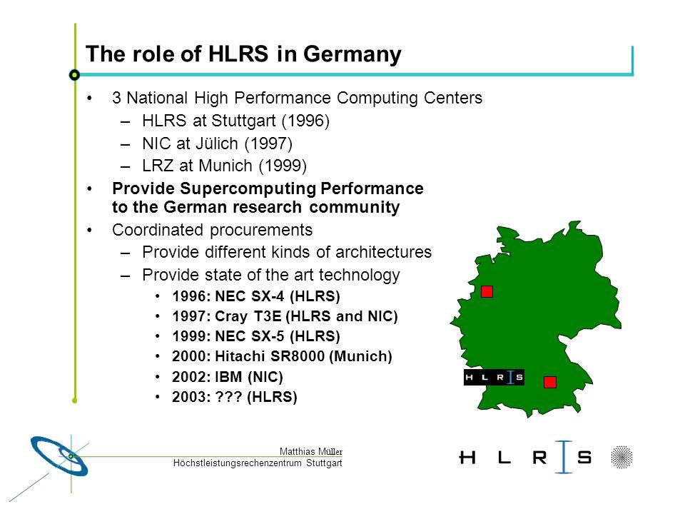 Höchstleistungsrechenzentrum Stuttgart Matthias M üller The role of HLRS in Germany 3 National High Performance Computing Centers –HLRS at Stuttgart (1996) –NIC at Jülich (1997) –LRZ at Munich (1999) Provide Supercomputing Performance to the German research community Coordinated procurements –Provide different kinds of architectures –Provide state of the art technology 1996: NEC SX-4 (HLRS) 1997: Cray T3E (HLRS and NIC) 1999: NEC SX-5 (HLRS) 2000: Hitachi SR8000 (Munich) 2002: IBM (NIC) 2003: ??.