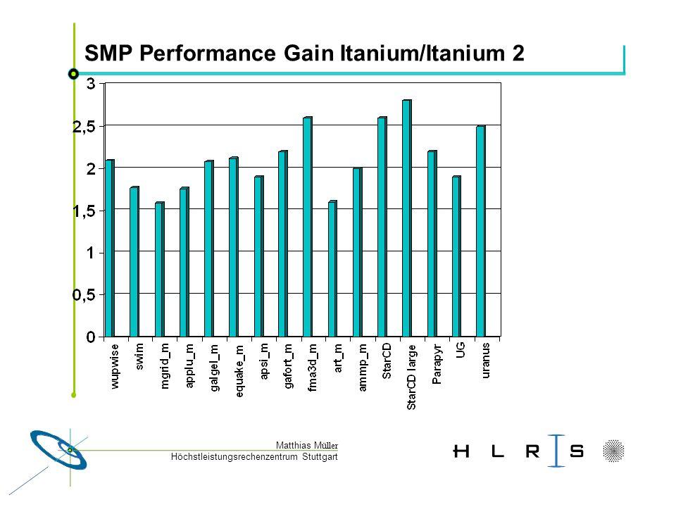 Höchstleistungsrechenzentrum Stuttgart Matthias M üller SMP Performance Gain Itanium/Itanium 2