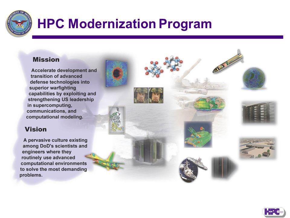 HPC Modernization Program