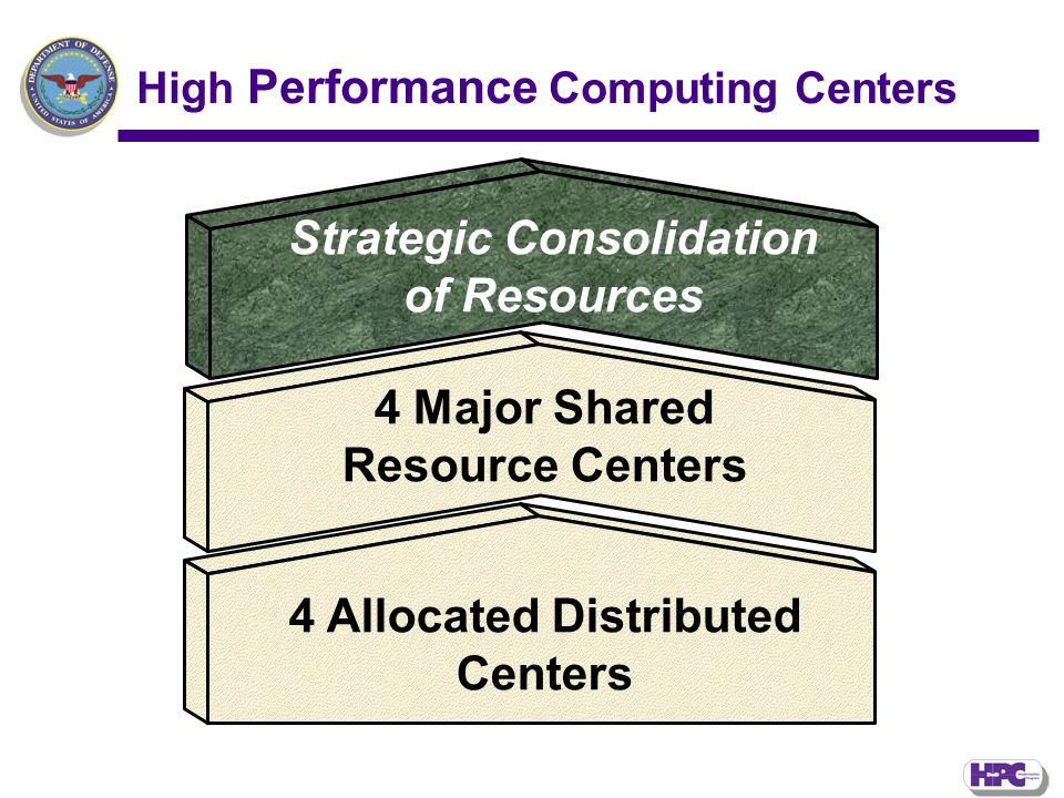 High Performance Computing Centers 4 Allocated Distributed Centers Strategic Consolidation of Resources 4 Major Shared Resource Centers